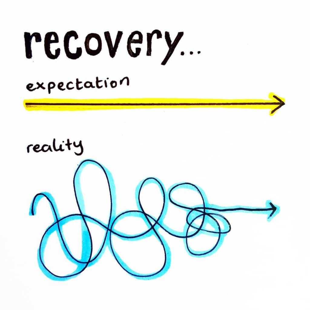 recovery expectation reality